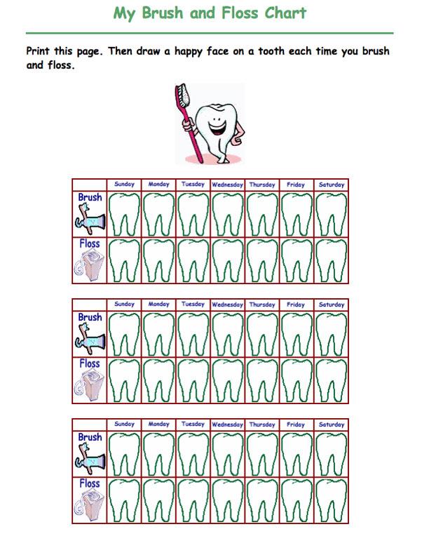 teeth charts